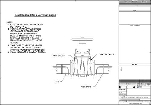 طراحی هیت تریسینگ 1