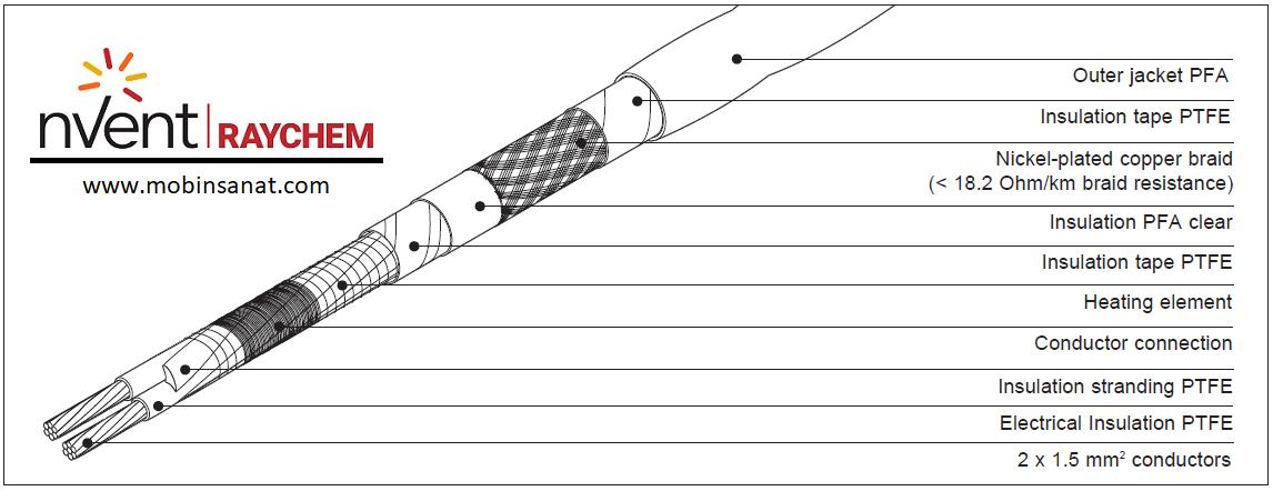 ساختار کابل هیت تریس توان ثابت