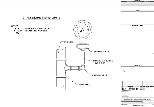قیمت کابل هیت تریسینگ - قیمت کابل هیت تریس - ابزاردقیق instrument 1