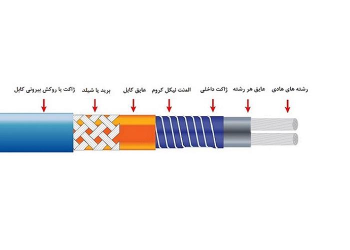 ساختار کابل حرارتی گرمایش از کف 2